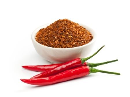 Herbal Medicine: Cayenne pepper